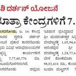 ಕೇಂದ್ರ ಸರ್ಕಾರದ ಸ್ವದೇಶಿ ದರ್ಶನ್ ಯೋಜನೆ: ಕಾಸರಗೋಡಿನ ಯಾತ್ರಾ ಕೇಂದ್ರಗಳಿಗೆ 7.77 ಕೋಟಿ ರೂ